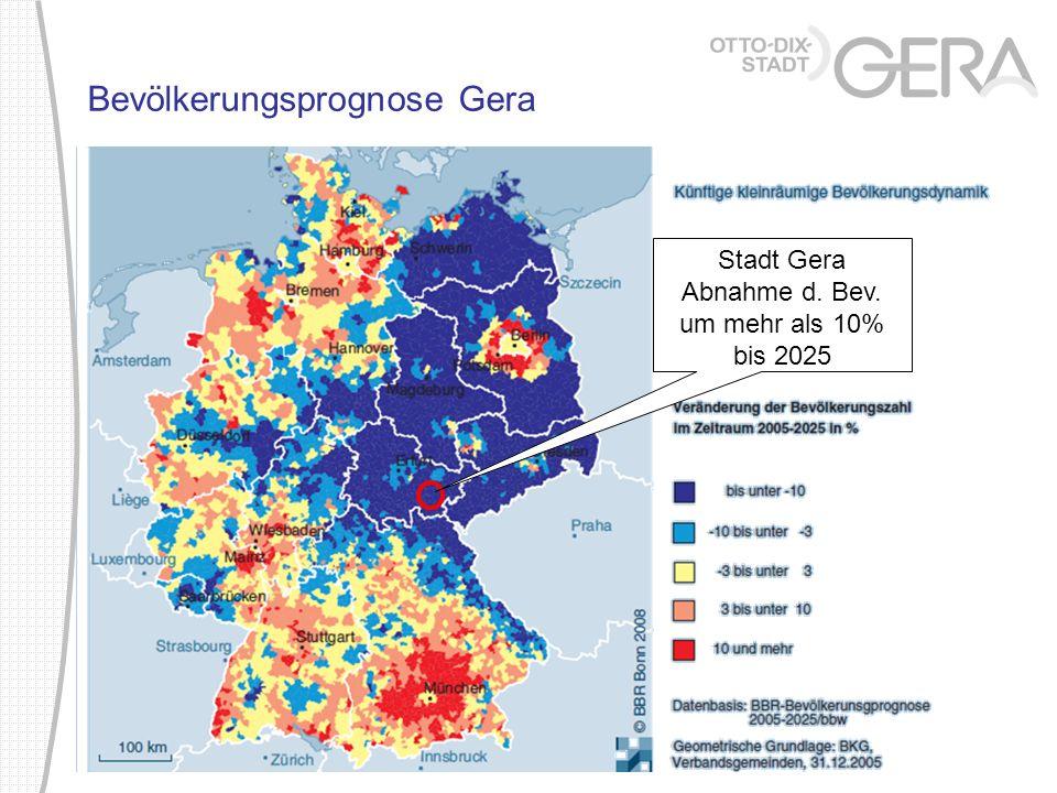 Bevölkerungsprognose Gera