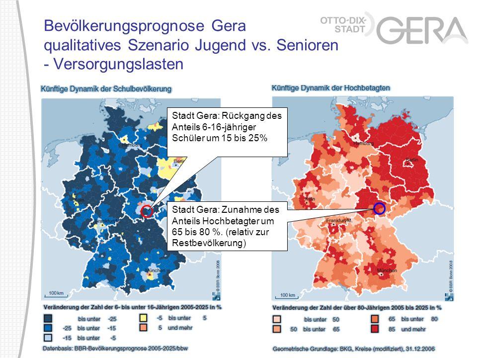 Bevölkerungsprognose Gera qualitatives Szenario Jugend vs