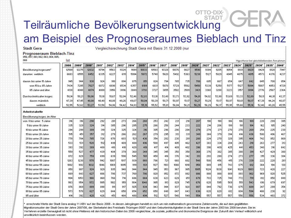 Teilräumliche Bevölkerungsentwicklung am Beispiel des Prognoseraumes Bieblach und Tinz