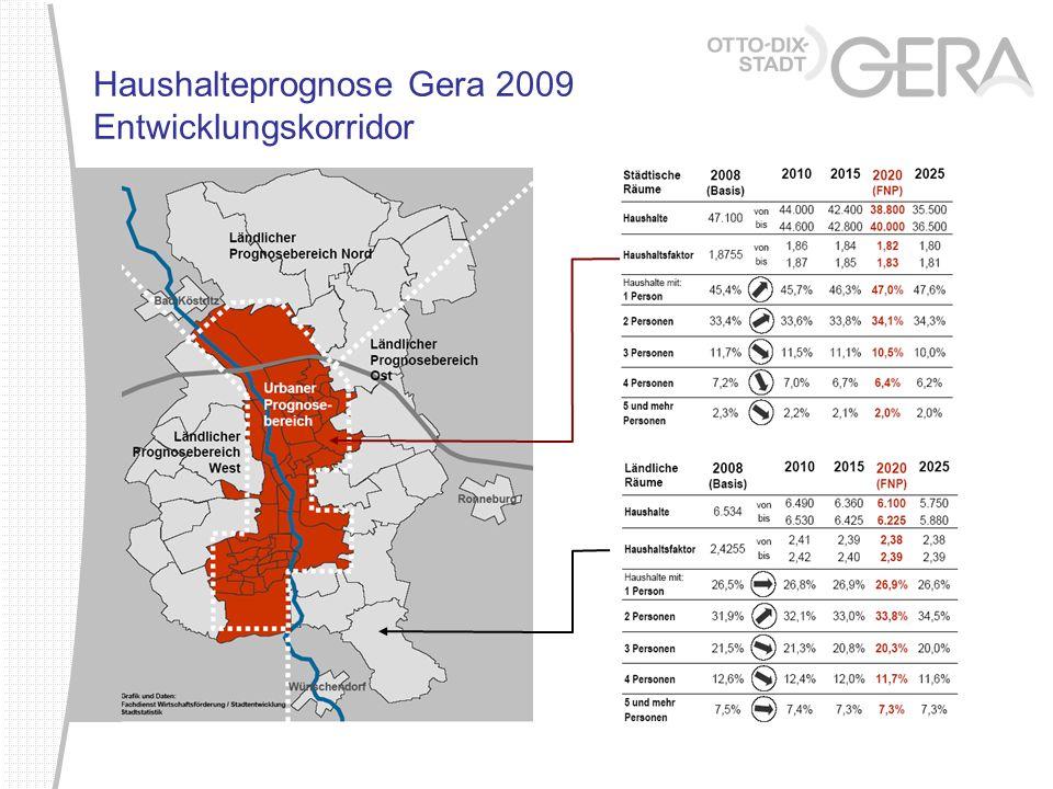Haushalteprognose Gera 2009 Entwicklungskorridor
