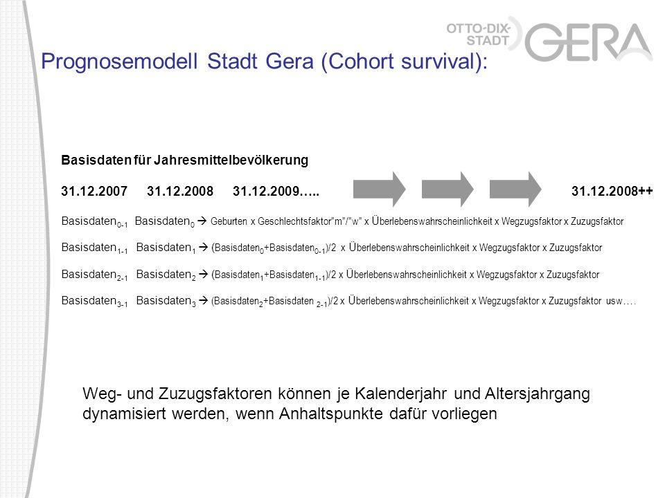 Prognosemodell Stadt Gera (Cohort survival):