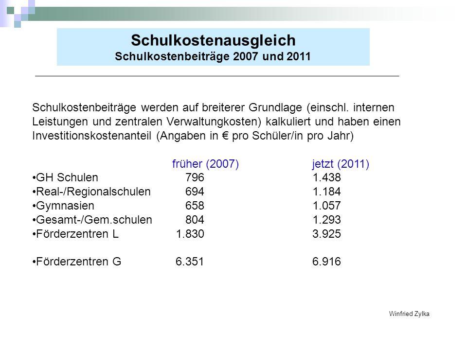 Schulkostenausgleich Schulkostenbeiträge 2007 und 2011
