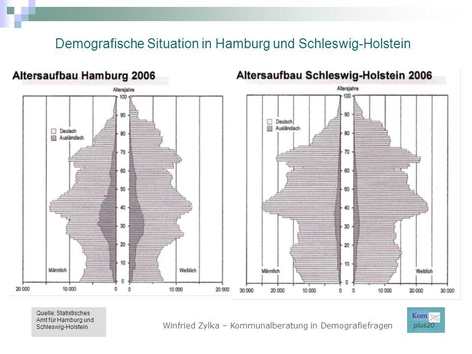 Demografische Situation in Hamburg und Schleswig-Holstein