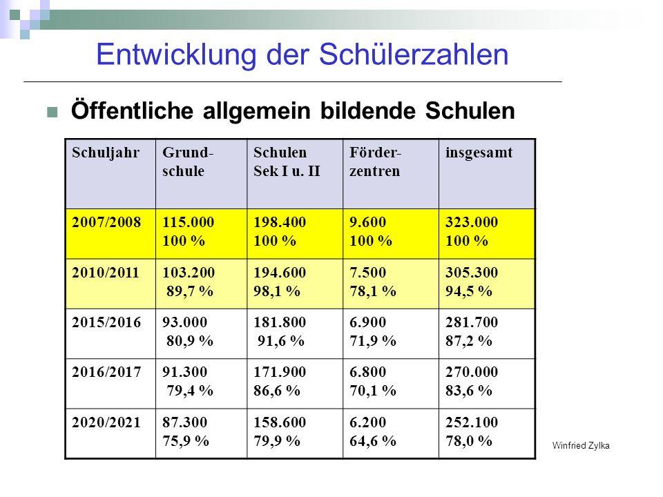 Entwicklung der Schülerzahlen