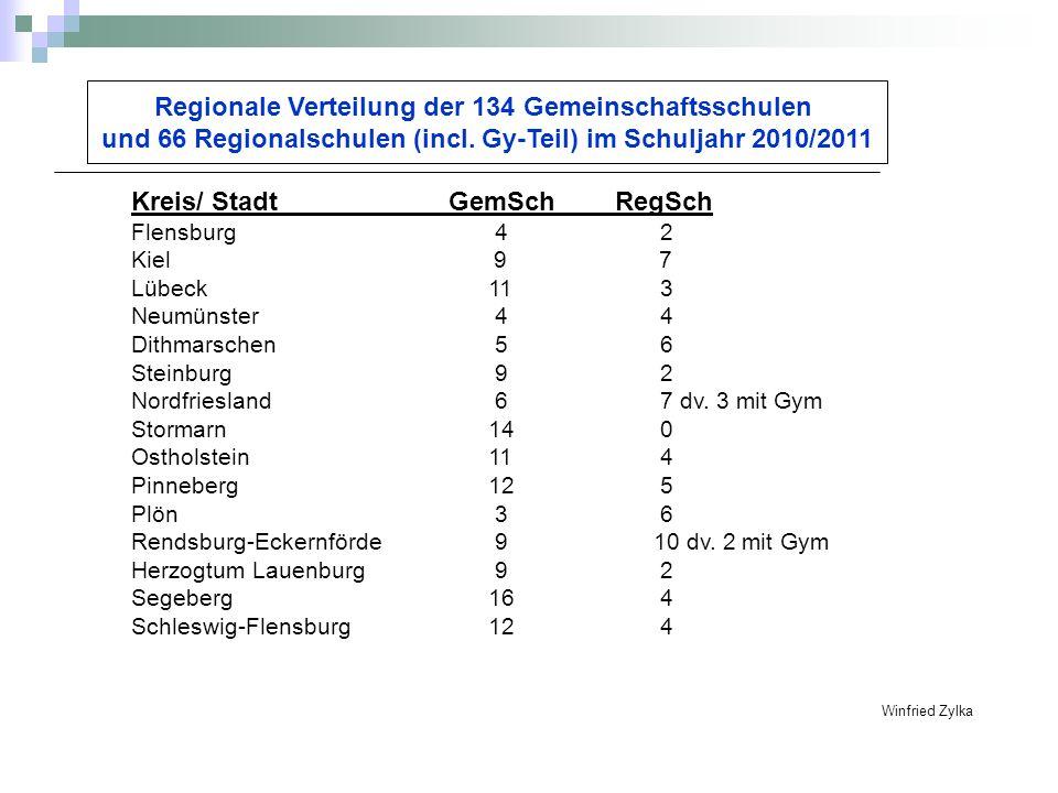 Regionale Verteilung der 134 Gemeinschaftsschulen