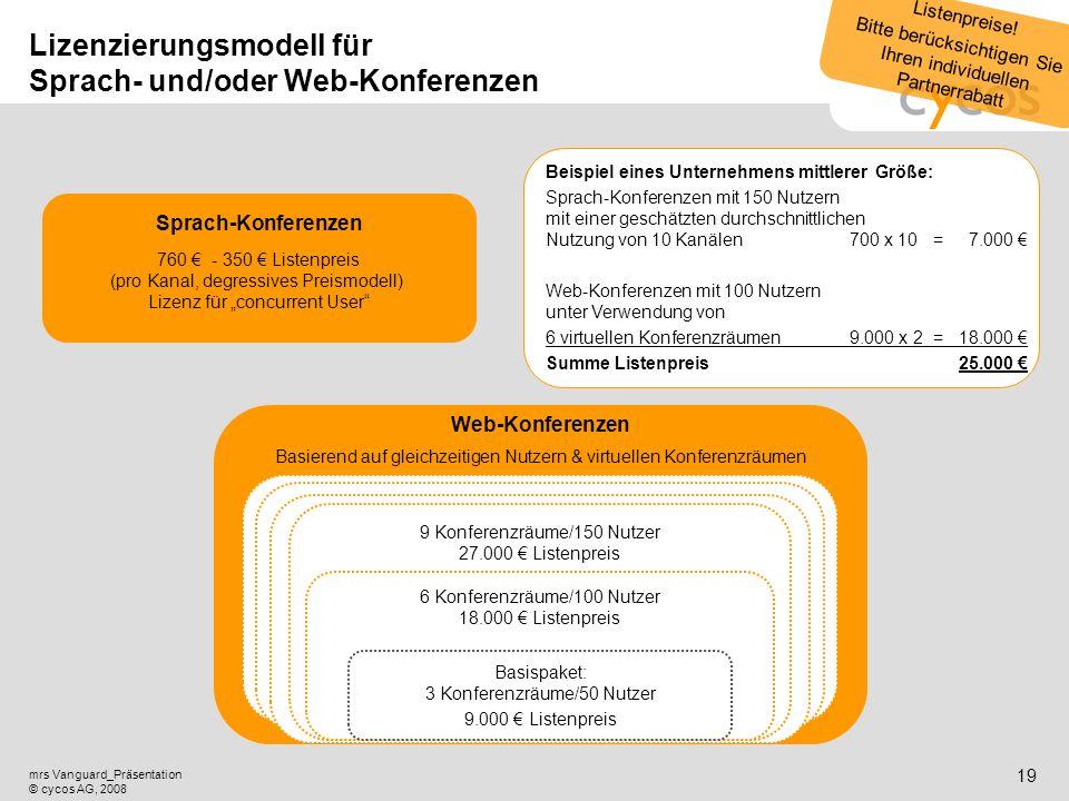 Lizenzierungsmodell für Sprach- und/oder Web-Konferenzen
