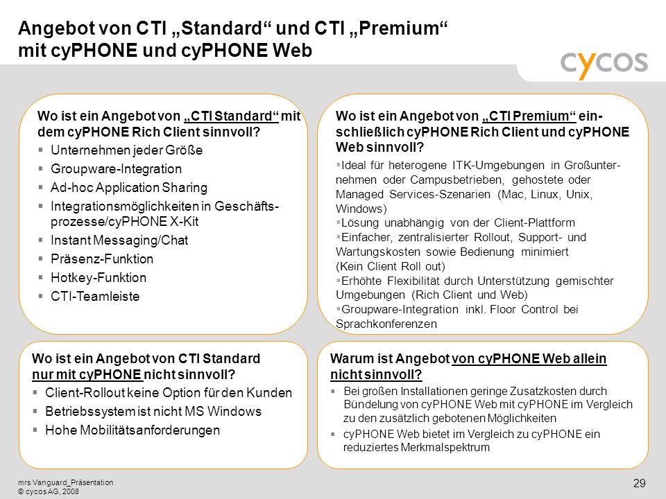 """Angebot von CTI """"Standard und CTI """"Premium mit cyPHONE und cyPHONE Web"""
