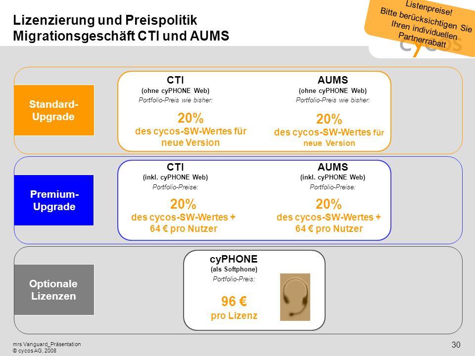 Lizenzierung und Preispolitik Migrationsgeschäft CTI und AUMS