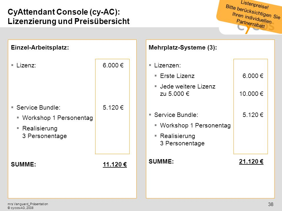 CyAttendant Console (cy-AC): Lizenzierung und Preisübersicht