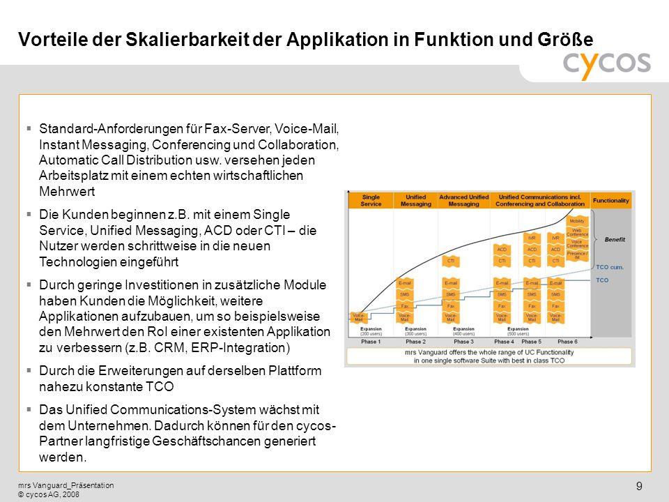 Vorteile der Skalierbarkeit der Applikation in Funktion und Größe