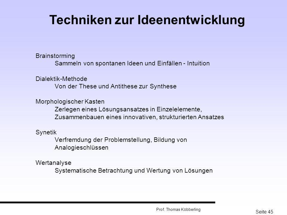 Techniken zur Ideenentwicklung