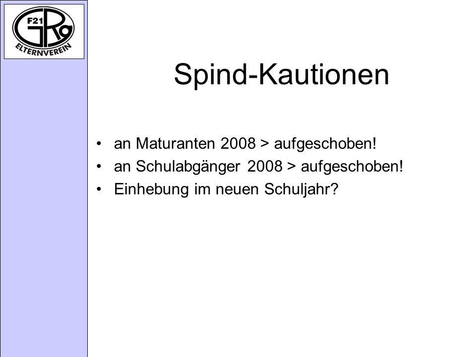 Spind-Kautionen an Maturanten 2008 > aufgeschoben!