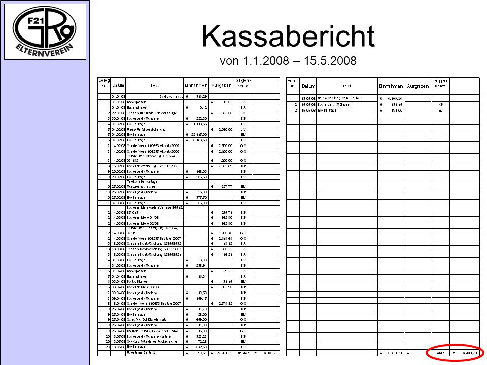 Kassabericht von 1.1.2008 – 15.5.2008