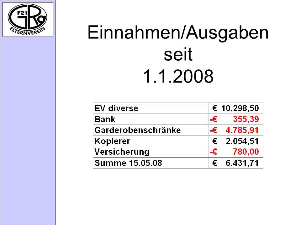 Einnahmen/Ausgaben seit 1.1.2008