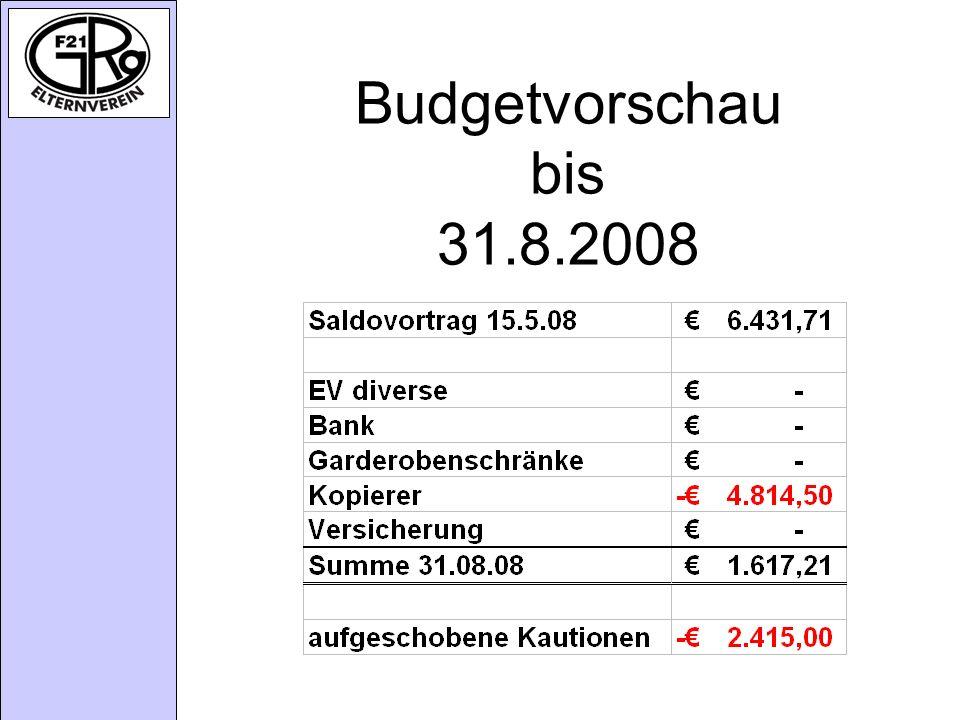 Budgetvorschau bis 31.8.2008