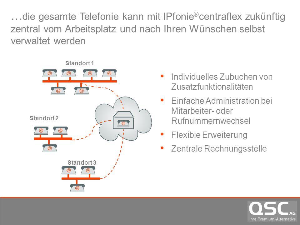 …die gesamte Telefonie kann mit IPfonie®centraflex zukünftig zentral vom Arbeitsplatz und nach Ihren Wünschen selbst verwaltet werden