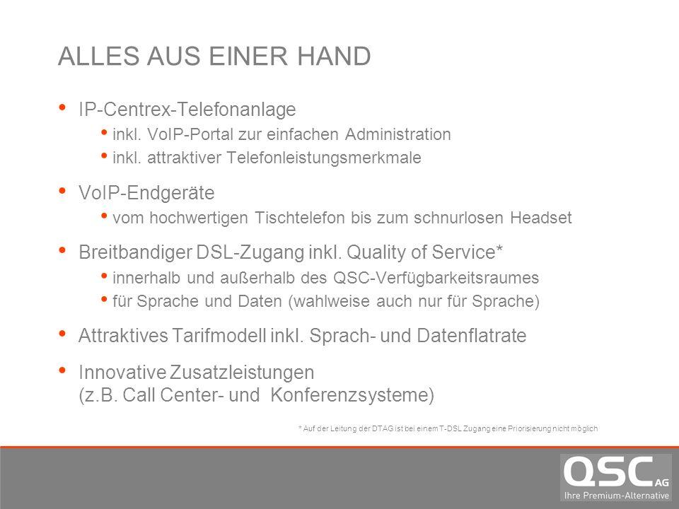 ALLES AUS EINER HAND IP-Centrex-Telefonanlage VoIP-Endgeräte