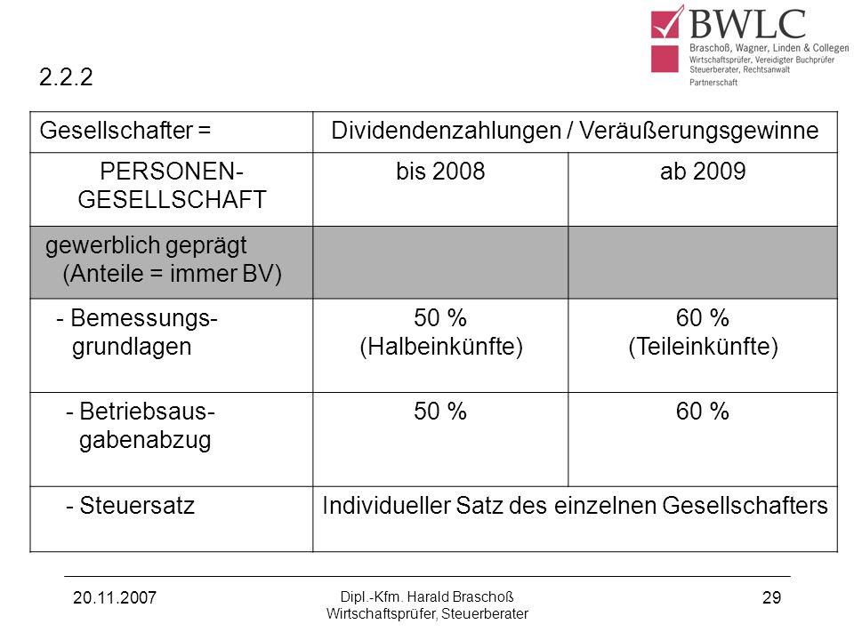 Dividendenzahlungen / Veräußerungsgewinne PERSONEN-GESELLSCHAFT