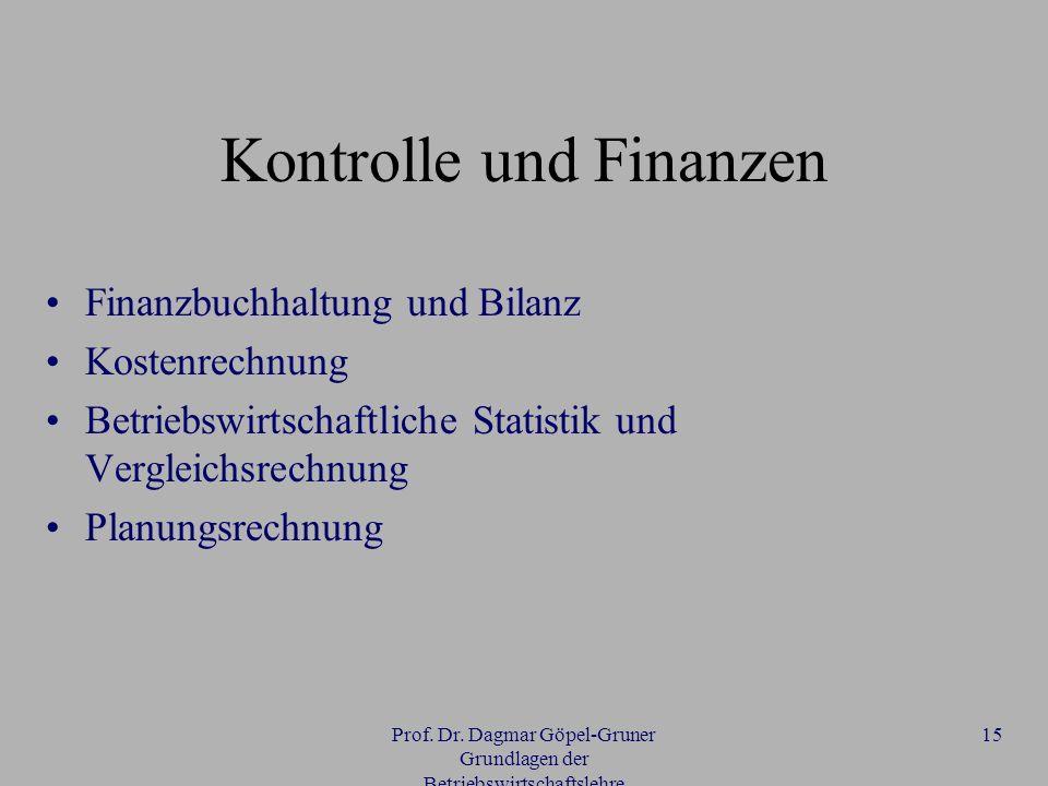 Kontrolle und Finanzen