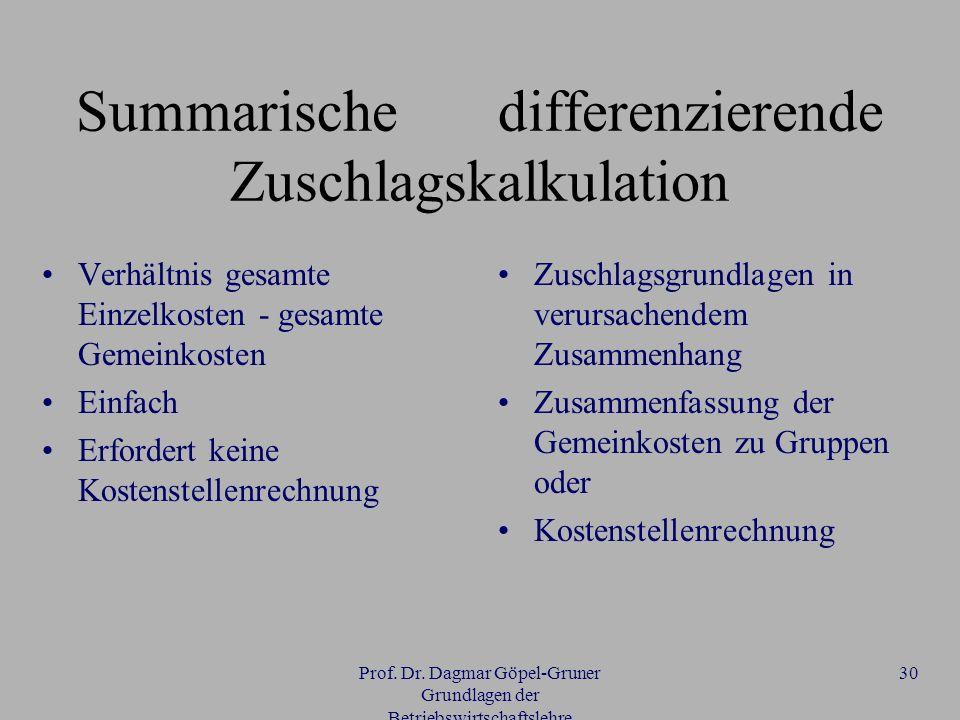 Summarische differenzierende Zuschlagskalkulation