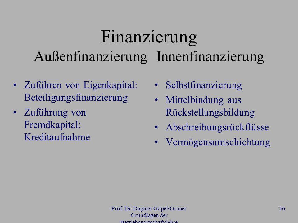 Finanzierung Außenfinanzierung Innenfinanzierung