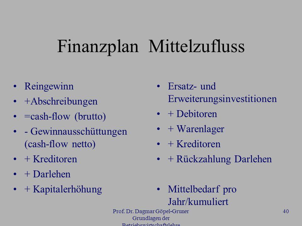 Finanzplan Mittelzufluss