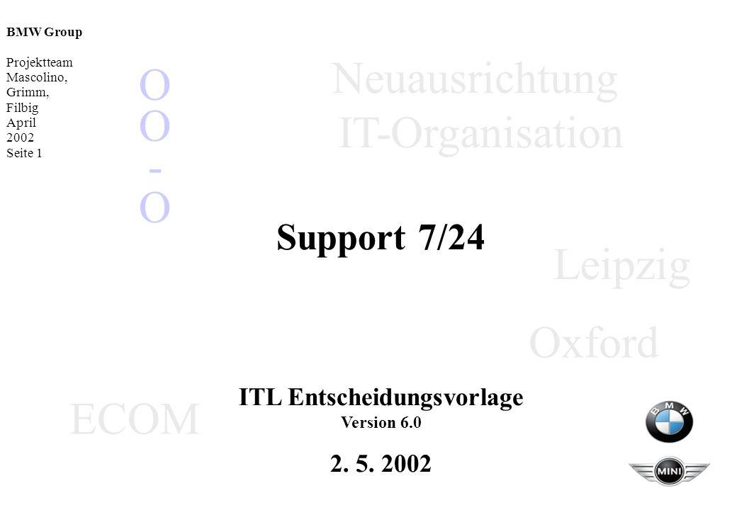 ITL Entscheidungsvorlage