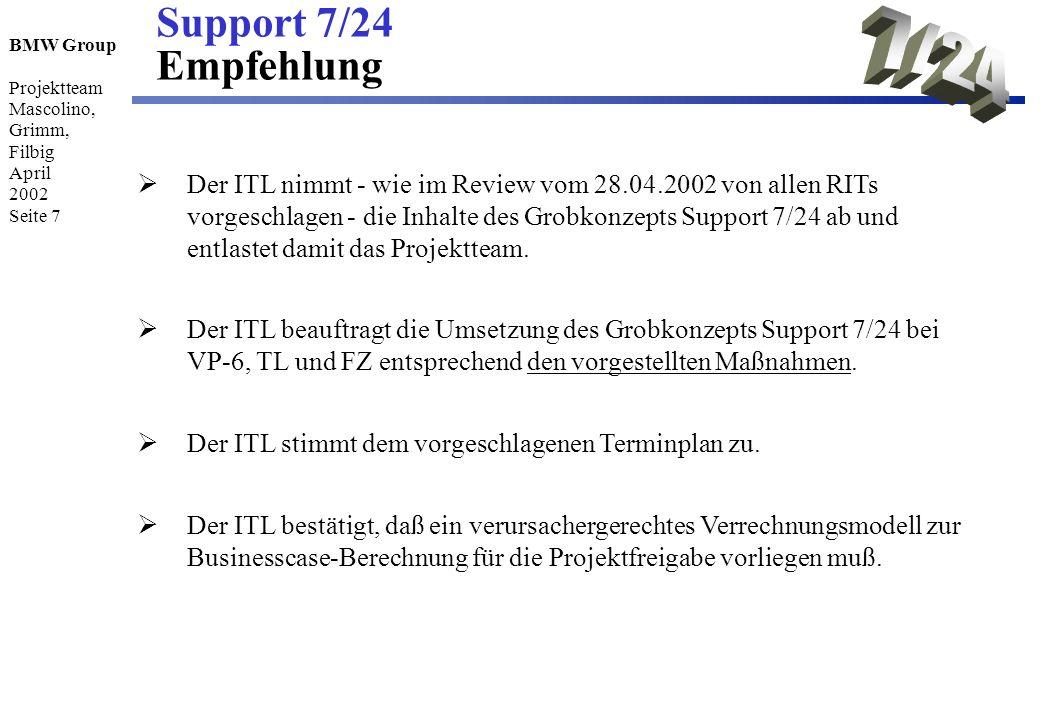 Support 7/24 Empfehlung 7/24.