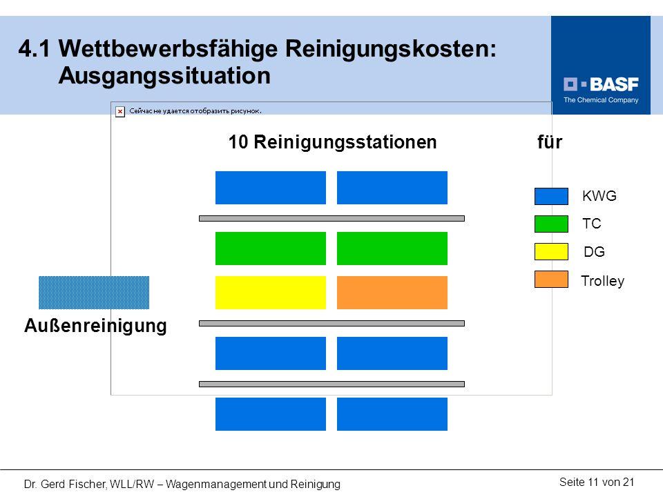 4.1 Wettbewerbsfähige Reinigungskosten: Ausgangssituation