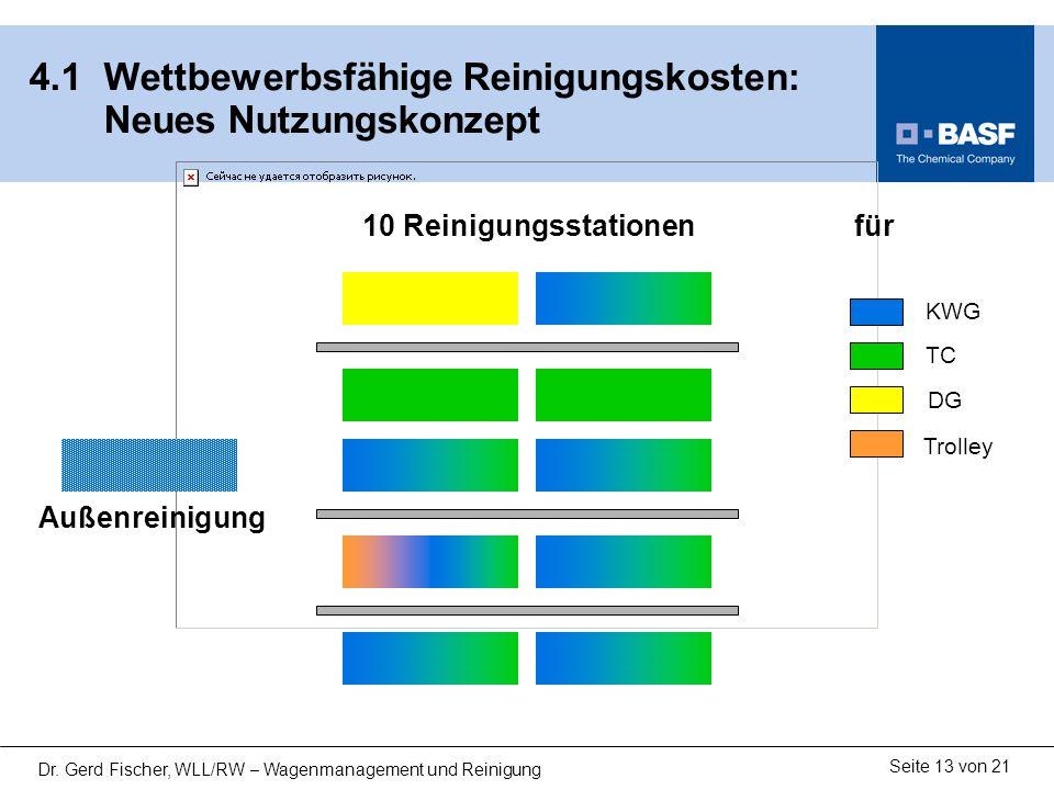 4.1 Wettbewerbsfähige Reinigungskosten: Neues Nutzungskonzept