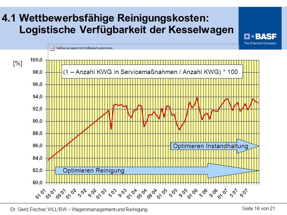 13122-02.ppt 4.1 Wettbewerbsfähige Reinigungskosten: Logistische Verfügbarkeit der Kesselwagen.