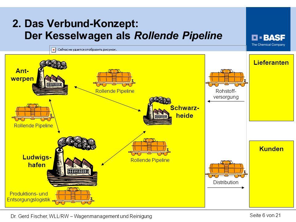 2. Das Verbund-Konzept: Der Kesselwagen als Rollende Pipeline