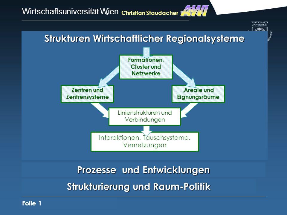 Strukturen Wirtschaftlicher Regionalsysteme