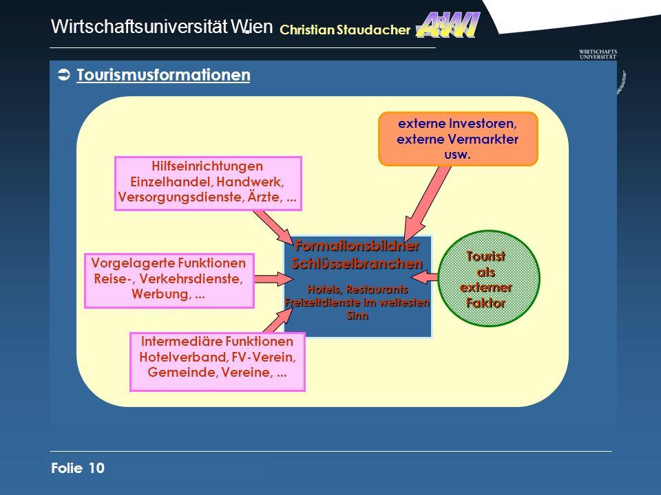 AWI R Tourismusformationen Formationsbildner Schlüsselbranchen