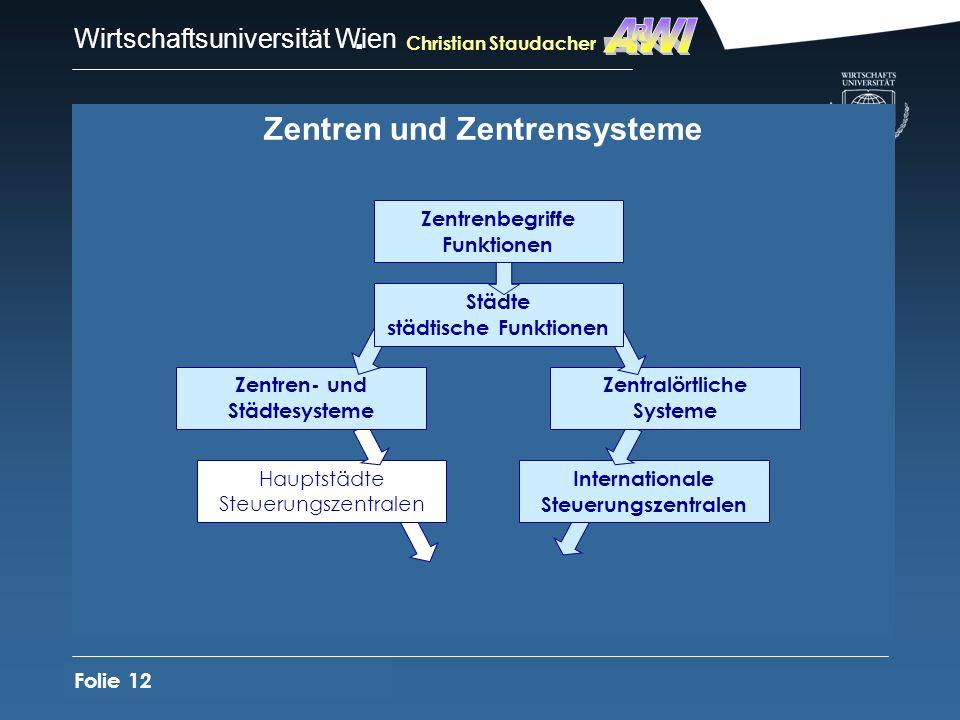 Zentren und Zentrensysteme Zentrenbegriffe Funktionen