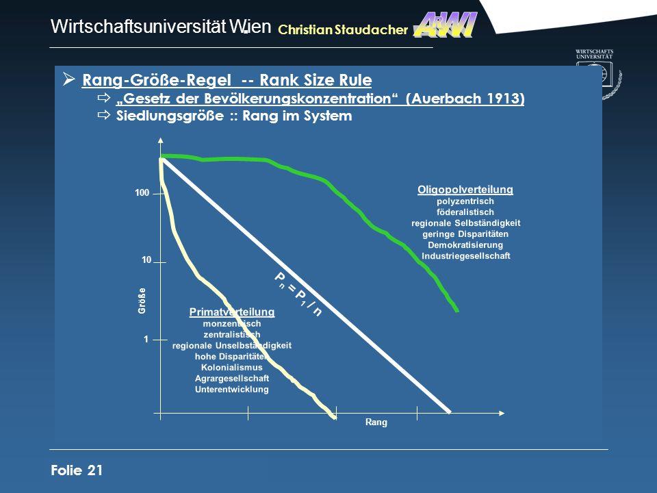 AWI R Rang-Größe-Regel -- Rank Size Rule