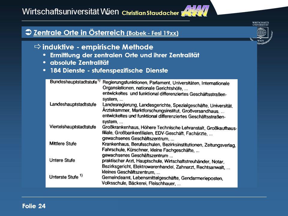 AWI R Zentrale Orte in Österreich (Bobek - Fesl 19xx)