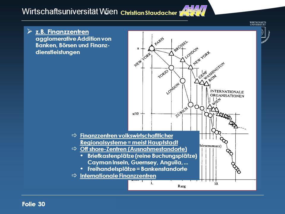 AWIR. Christian Staudacher. z.B. Finanzzentren agglomerative Addition von Banken, Börsen und Finanz- dienstleistungen.