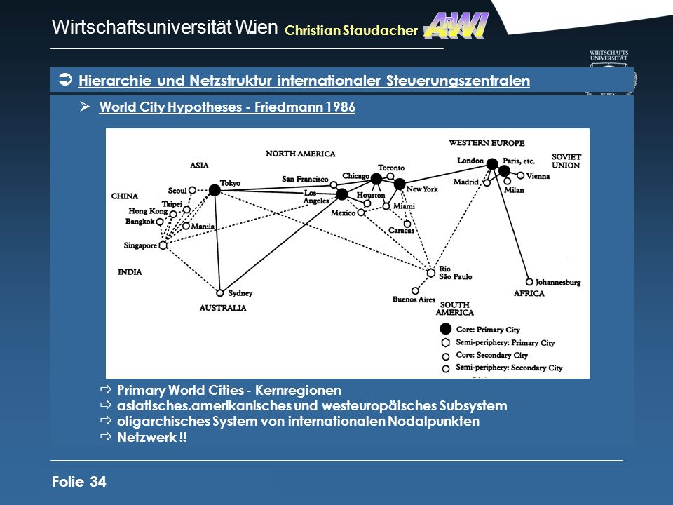AWI R Hierarchie und Netzstruktur internationaler Steuerungszentralen