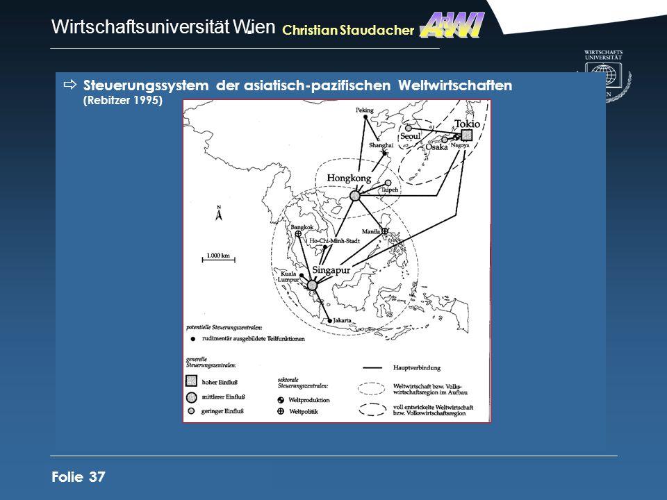 AWI R. Christian Staudacher. Steuerungssystem der asiatisch-pazifischen Weltwirtschaften (Rebitzer 1995)