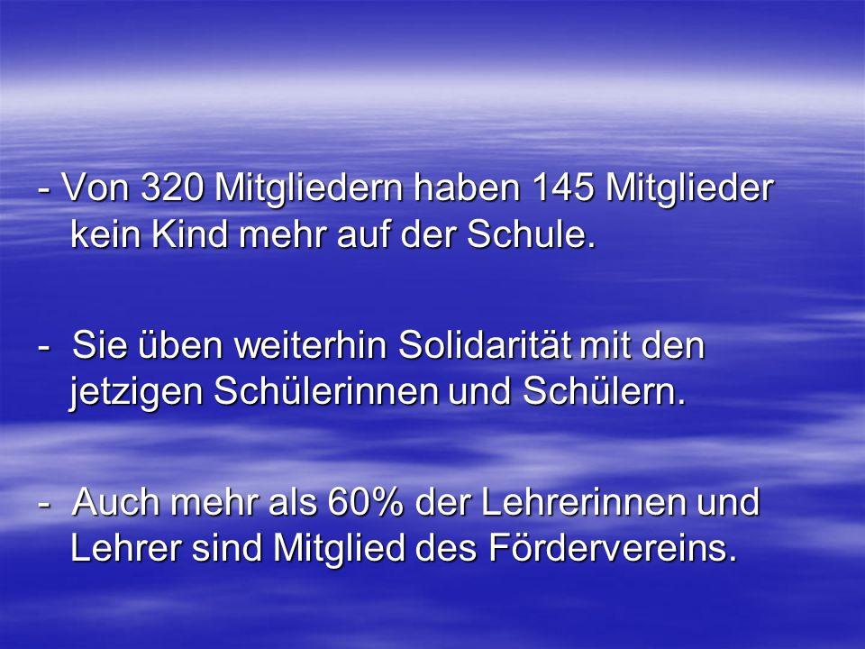 - Von 320 Mitgliedern haben 145 Mitglieder kein Kind mehr auf der Schule.