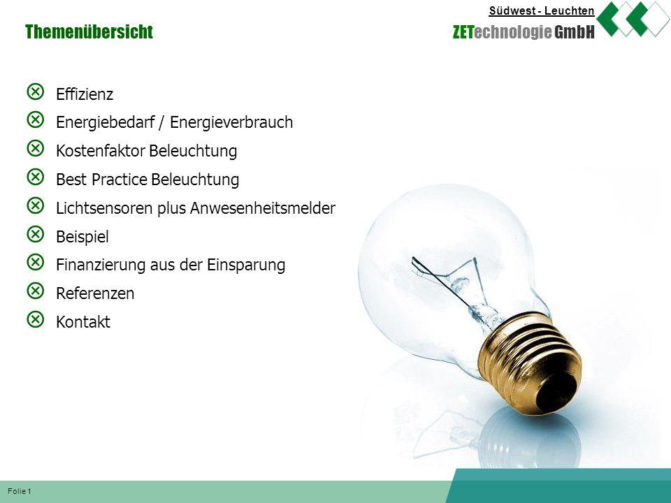 Themenübersicht Effizienz Energiebedarf / Energieverbrauch
