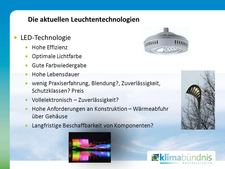 Die aktuellen Leuchtentechnologien