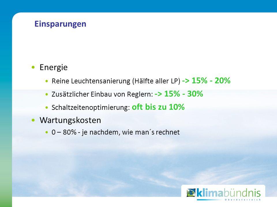 Einsparungen Energie Wartungskosten