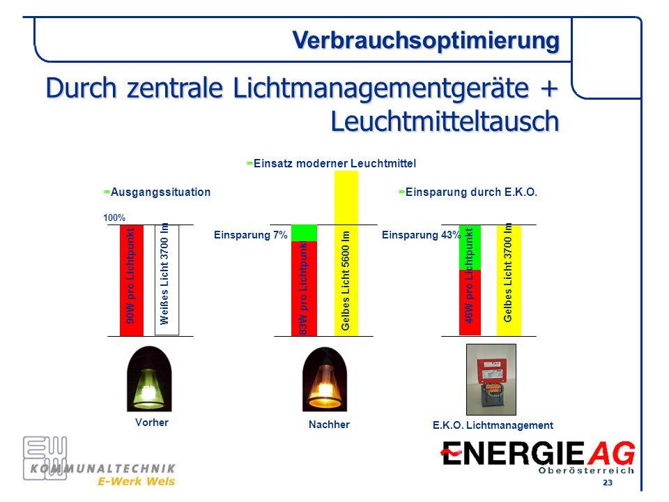 Durch zentrale Lichtmanagementgeräte + Leuchtmitteltausch