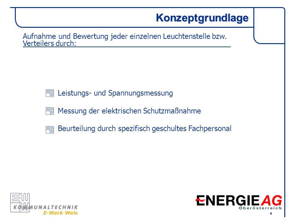 KonzeptgrundlageAufnahme und Bewertung jeder einzelnen Leuchtenstelle bzw. Verteilers durch: Leistungs- und Spannungsmessung.