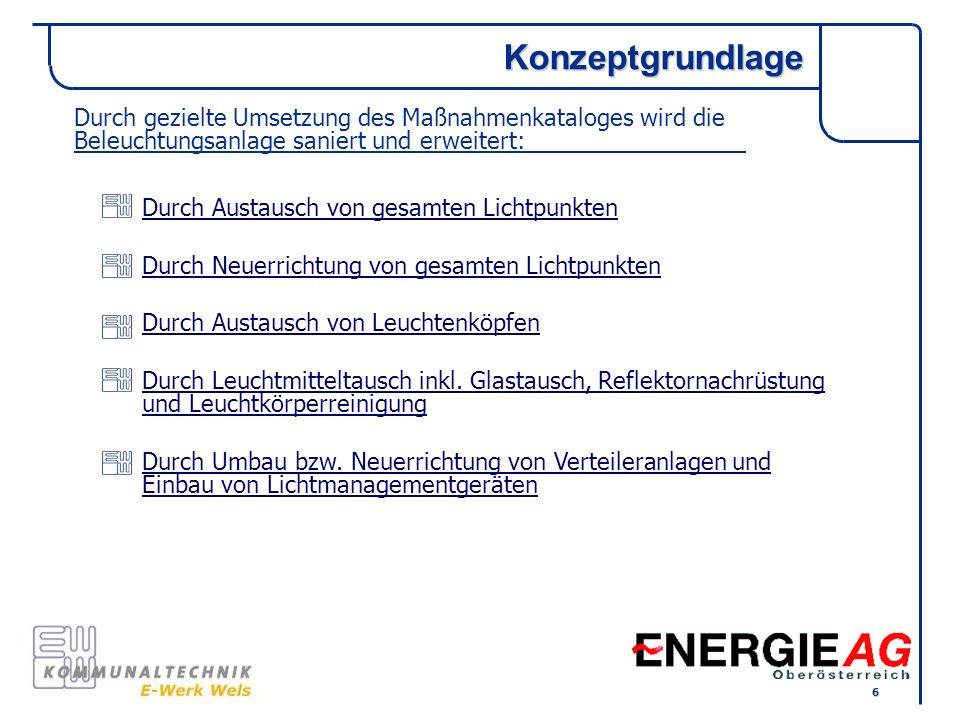 Konzeptgrundlage Durch gezielte Umsetzung des Maßnahmenkataloges wird die Beleuchtungsanlage saniert und erweitert:
