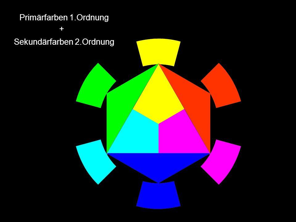 Sekundärfarben 2.Ordnung