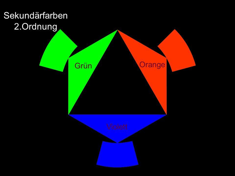 Sekundärfarben 2.Ordnung Grün Orange Violett