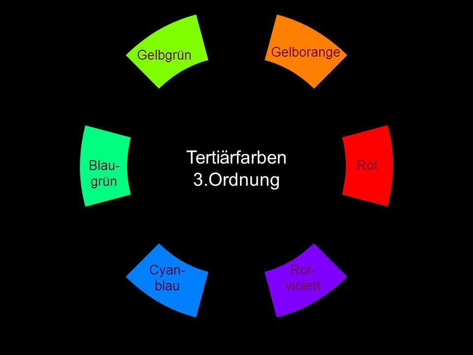 Tertiärfarben 3.Ordnung Gelborange Gelbgrün Blau- grün Rot Cyan- blau